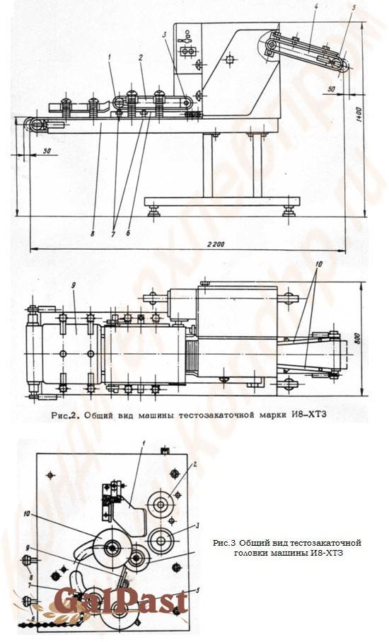 Машина для формування батонів, ХР3. Б/У. Україна - 4
