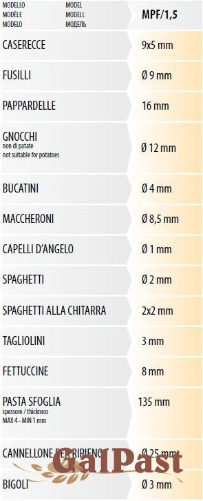 Машина для формування макаронів 5кг./год. (макаронних виробів) Fimar MPF1.5. Італія - 2